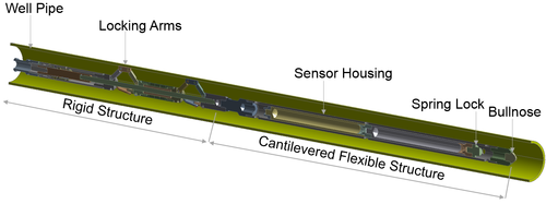 image-case-study-omega-hegh-plus-sensor-arrangement