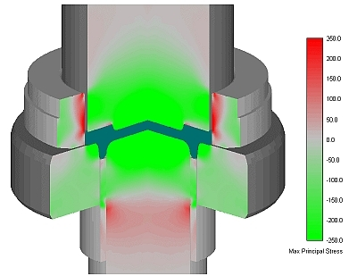 Multi-stage hot forging die stress analysis