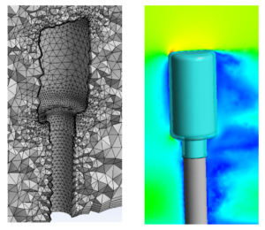 Meshing and analysis for infra-red curing process (Courtesy: Glasscoat International Ltd)