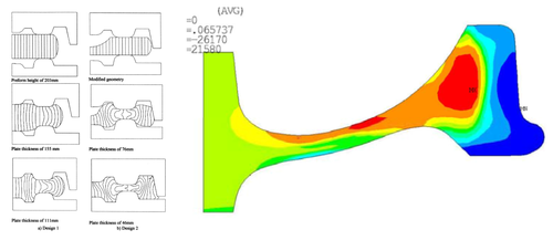 Forging and heat treatment distortion simulation (Courtesy: ADtranz)