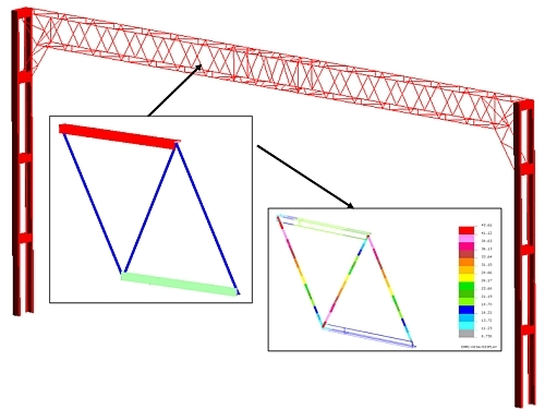Framework beam analysis of a railway gantry