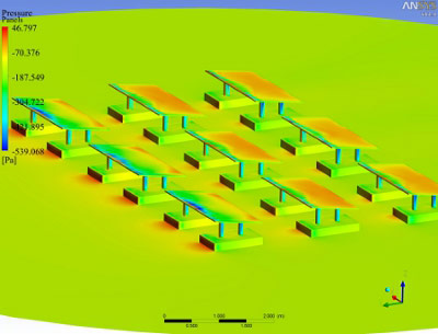 Resultant wind forces on solar panels (Courtesy: ANSYS)