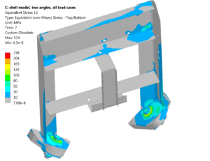 ESG hi res Fig. 2 class 66 coupler support frame FEA stress plot