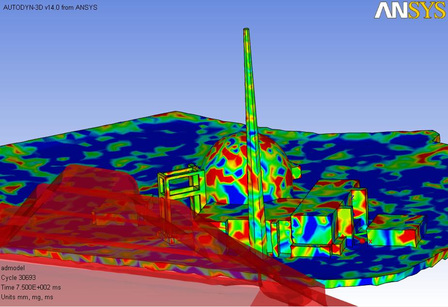 Simulation of potential damage caused by a hypothetical external explosion to a Brazilian nuclear power plant (NPP)