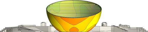 Fig. 3: Pressure contour map around sides of bowl, wind head on (Courtesy: Millwood House Consultants)